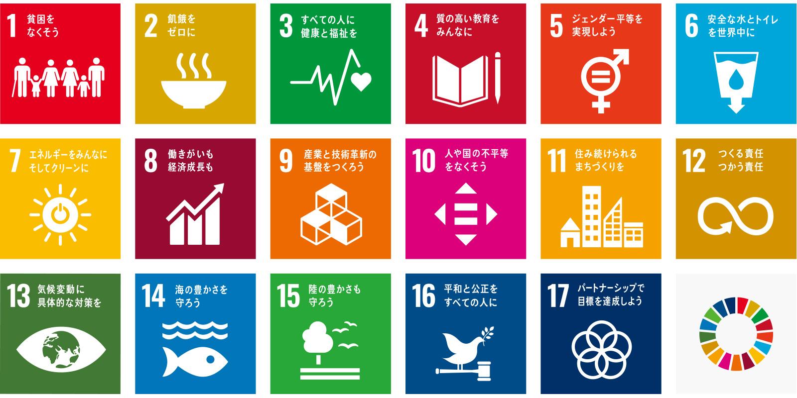公益社団法人京都府食品衛生協会におけるSDGsの取組み